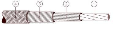 Cable Niquel recubierto con fibra de Vidrio impregnado de silicona